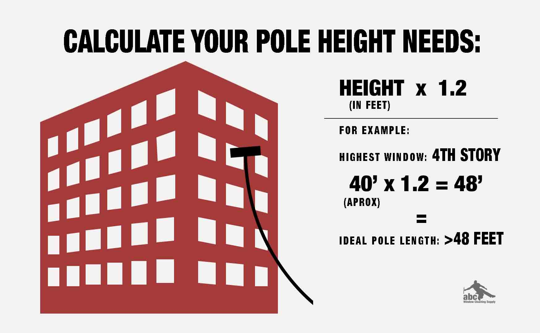 Calculating Your Pole Height Needs