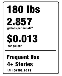 enterprise-stats.png